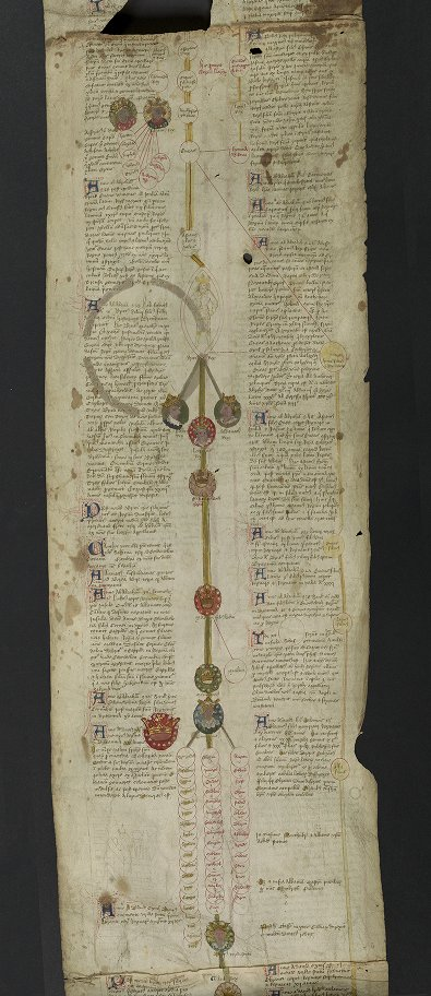 Medieval & Renaissance Manuscripts Collection: Ms. Roll 1066 - [Genealogical chronicle of the kings of England to Edward IV]